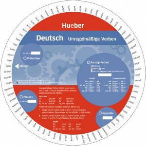 "Wheel Deutsch - Unregelm""áige Verben"