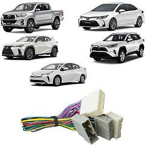 Desbloqueio de Video Corolla hilux sw4 rav4 prius e Lexus Ux250h 2020