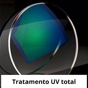 Proteção UV