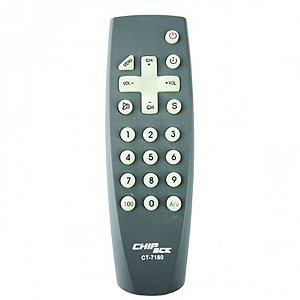Controle TV Toshiba Lumina Cinza - CT7180