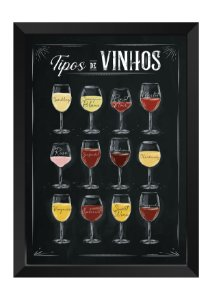Quadro - Tipos de Vinhos