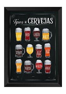 Quadro - Tipos de Cervejas