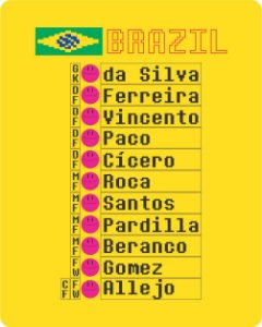 Camiseta Seleção International Superstar Soccer - Brazil