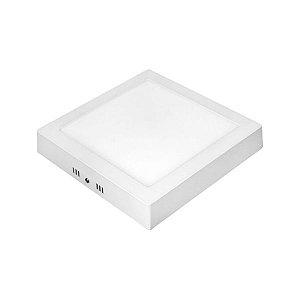 PAINEL LED 12W QUADRADO SOBREPOR 6400K (11174) SORTELUZ