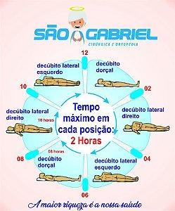 Prevenção da Úlcera de Pressão