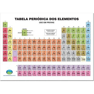 Tabela Periodica Escolar 15X21,5Cm + Minitabela Vale Das Letras