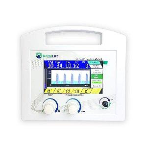 Ventilador Pulmonar Veterinário DL728