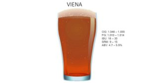 Kit Receita - Viena