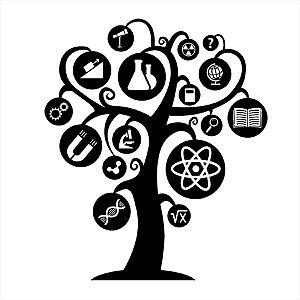 Adesivo - Química, Árvore Profissões