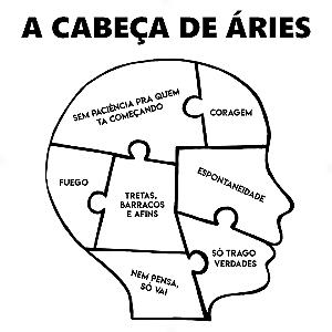 Adesivo - A cabeça de Áries Aries Signos Do Zodíaco Signs
