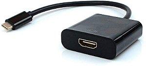 Adaptador HDMI F/USB-C M ADP-303BK - Plus Cable