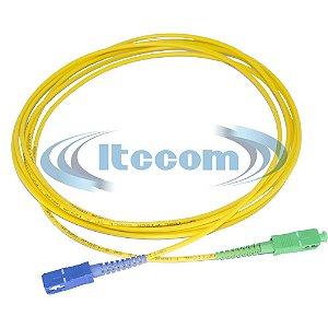 Patchcord SC/UPC – SC/APC SM