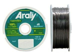 Linha Araty Superflex Fumê Monofilamento 120m Caixa c/ 20 Unidades - Mazzaferro