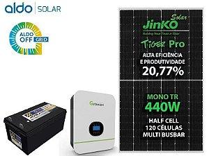 GERADOR DE ENERGIA SOLAR GROWATT OFF GRID SEM ESTRUTURA ALDO SOLAR GF 1,76KWP SPF 3KVA MPPT MONO 220V 4,8KWH