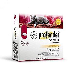 PROFENDER 1,12ML G