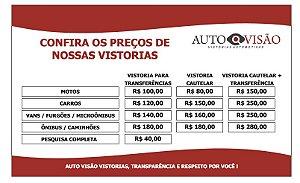 Tabela de Preços em Placa PVC