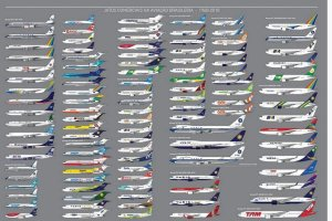 Poster histórico - Aeronaves Boeing na aviação brasileira (86x59cm)