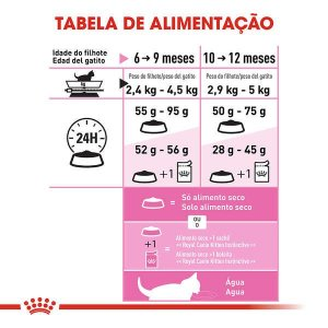 Ração Royal Canin Feline Health Nutrition Kitten Sterilised - 1,5kg