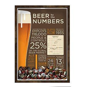 QUADRO 33X43  PORTA TAMPINHA CERVEJA Nerderia e Lojaria cerveja beer numbers madeira