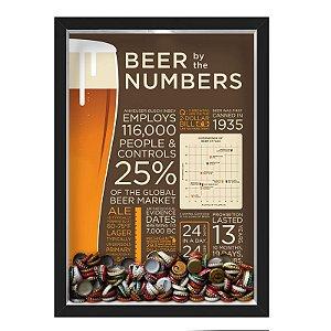 QUADRO CAIXA 33X43 cm  PORTA TAMPINHA CERVEJA NERDERIA E LOJARIA cerveja beer numbers preto