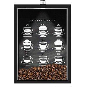 Quadro Caixa 33x43 cm Porta Grãos de Café (Com Led) Nerderia e Lojariagraos cafe types preto