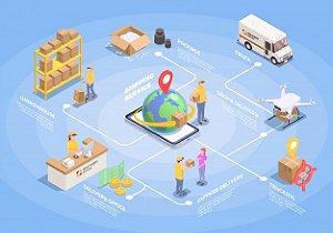 Estrutura Organizacional da Logística - UND