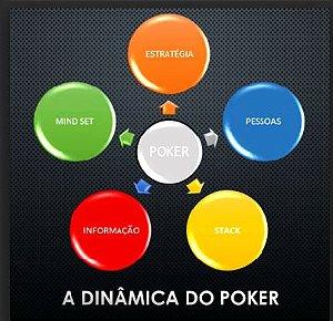 A Dinâmica do Poker