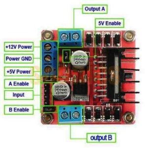 Modulo driver de motor DC L298N