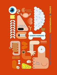 Gráficos Informativos - Corpo Humano: Entenda os fatos num piscar de olhos
