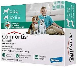 Comfortis 9 a 18 kg
