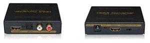 Extrator de Áudio AMCP HDMI CHDMI1
