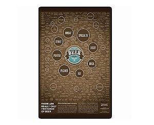 Placa Decorativa Madeira Tipos de Cerveja