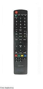 CONTROLE REMOTO TV LCD LG 7986