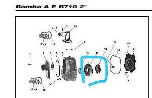 ROTOR PARA MOTOBOMBA BRANCO B710 2 POL