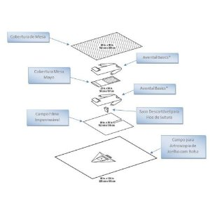 Kit Cirúrgico BASICS para Artroscopia de Joelho Halyard