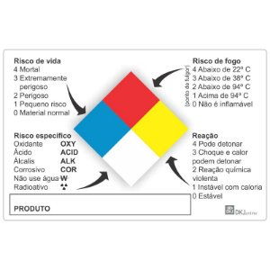 Diamante de Hommel - Etiqueta com instruções para classificação de produto químico pacote com 100 unidades