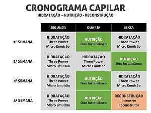 Kit Cronograma Capilar Luna System