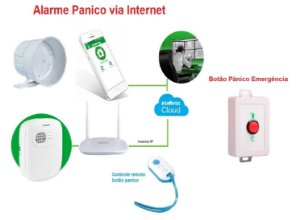 Alarme Emergência Panico Via Internet Controle Remoto