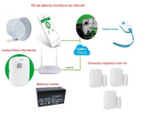 Kit Alarme Intelbras Via Internet Por Aplicativo no Celular