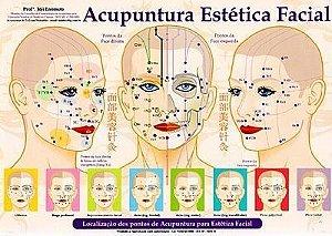 Mapa Acupuntura Estética Facial