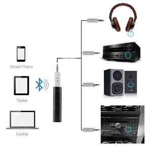 Adaptador Bluetooth sem fio - Receptor de música saída áudio aux