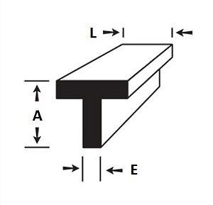 "Perfil ""T"" aluminio com abas iguais 3/4"" x 1/8"" (1,9cm x 3,17mm)"