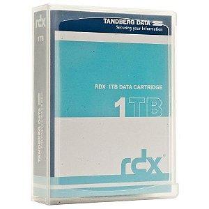 Cartuchos RDX 1 TB - Tandberg