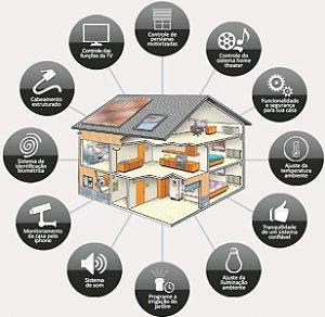 Projetos de Automação Residencial e Predial - Casa Inteligente
