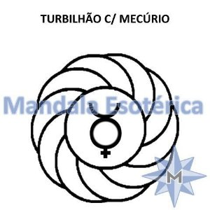 Gráfico Turbilhão com Mercúrio