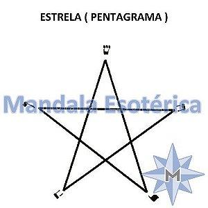 Gráfico Estrela - PENTAGRAMA