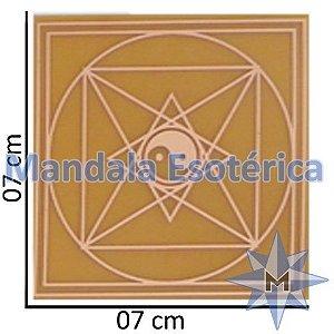 Gráfico Piramide Tao