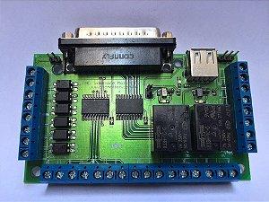 Cnc Interface R2 Cinco Eixos