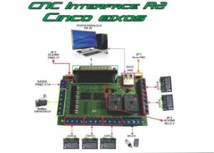 Interface Cnc R2 Cinco Eixos