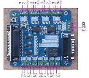 Interface Para Controlar Até 5 Eixos